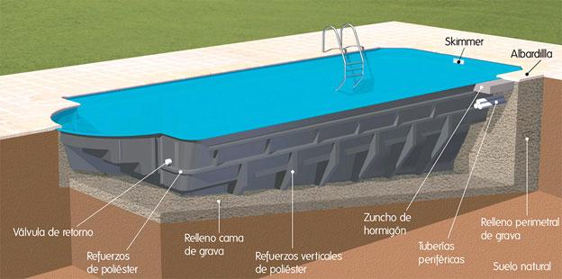 mejores piscinas prefabricadas